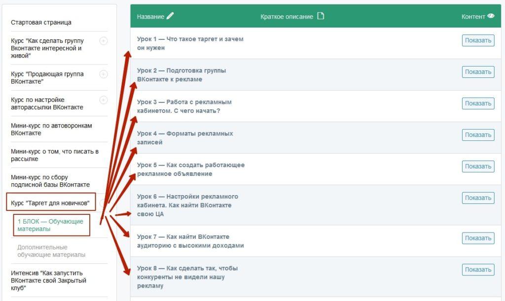 "Обучающий курс ""Таргетированная реклама ВКонтакте для новичков"""